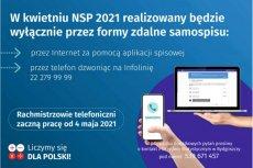 Metody realizacji NSP w kwietniu 2021